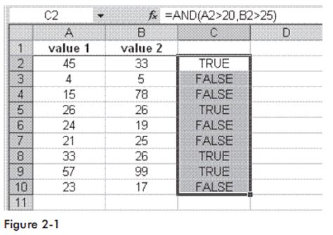 excel 2010 logical functions tutorial use the and function to compare two columns logical
