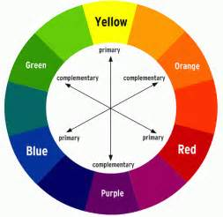 color wheel complementary 301 moved permanently