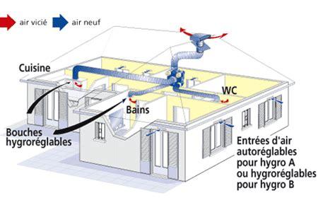 Installation Vmc Hygro by Conseils En Vmc Flux Hygror 233 Glable Et Puits