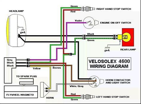 wiring diagram free ezgo txt wiring diagram cart
