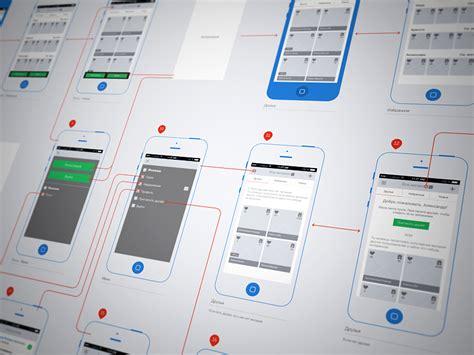 mobile app development workflow wireframes by cuberto dribbble