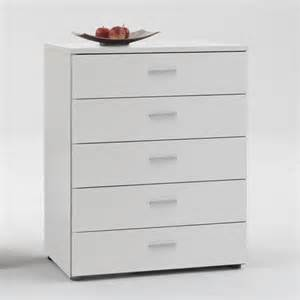 buat testing doang chest drawers