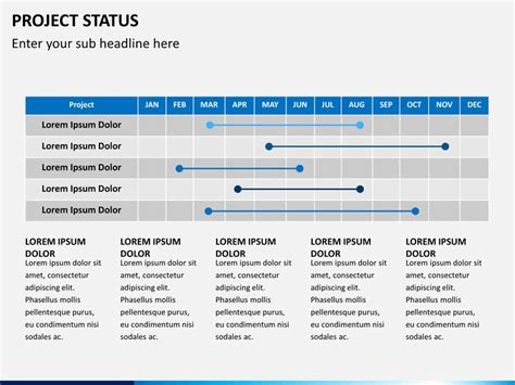 status update template powerpoint project status powerpoint template sketchbubble