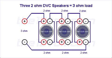 ohm load wiring diagram 3 12 s and i need a 1 ohm stable lifiers car audio gps crutchfield forums