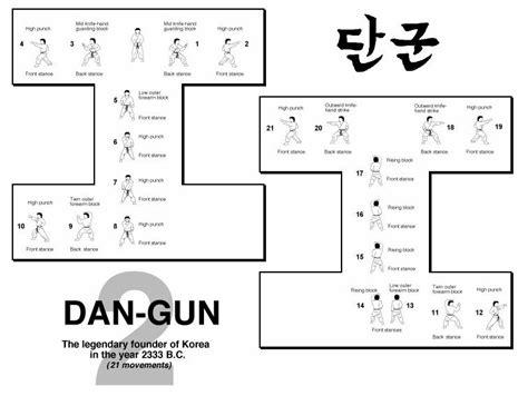pattern for yellow belt in taekwondo dan gun