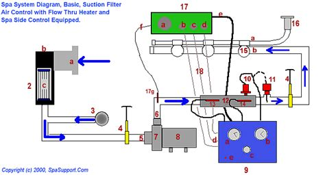 spa motor schematic diagram get free image about