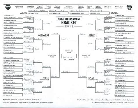basketball bracket challenge march madness bracket challenge central times
