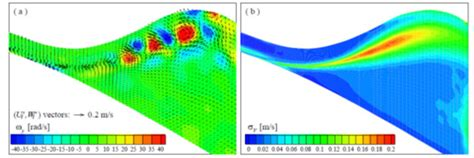 surface pattern image velocimetry shallow water free surface instability ship hydrodynamics
