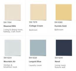sherwin paint colors sherwin williams paint colors crafty nest