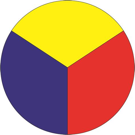 define primary colors identifying your gifts is essential to marketing success