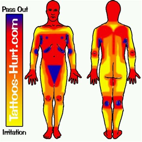 tattoo pain level scale pin by jill english on great ideas pinterest
