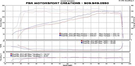 toyota 3 4 supercharger for sale trd 3 4 supercharger for sale html autos weblog