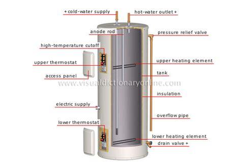 HOUSE :: PLUMBING :: WATER HEATER TANK :: ELECTRIC WATER HEATER TANK [2] image   Visual