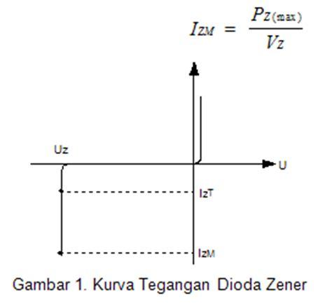 data tegangan dioda zener elektronika dasar pengenalan komponen elektronika dan teori dasar dioda zener