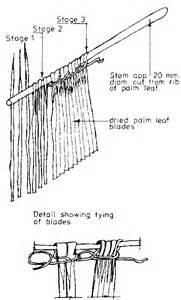 Build a tiki bar and a tropical hut plains ideas build a