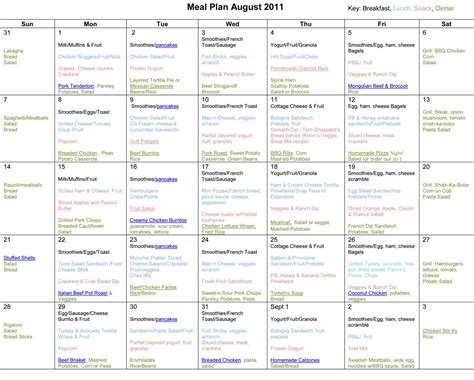 my indian version weekly school lunch planner monthly meal planner august 2011 confessions of a