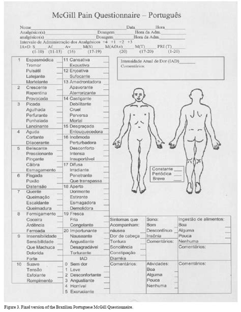Pain drawing pain rating index pri questions about previous pain