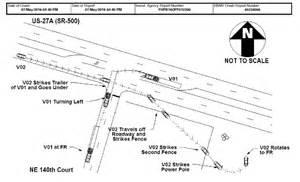 Tesla Report Tesla Autopilot Fatality Report From The Witness