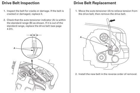 2006 Honda Ridgeline Serpentine Belt Diagram