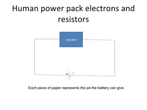 power resistors definition definition of resistor pack 28 images what ohm resistor do i need 28 images 100 pcs