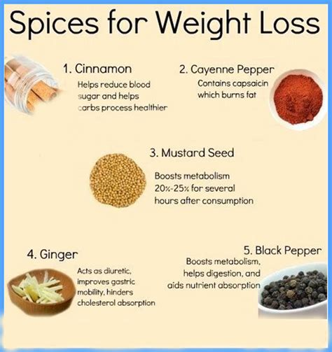Spices For Detox by Cayenne Pepper Weight Loss Before And After