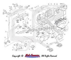 1996 club car wiring diagram lights albumartinspiration com
