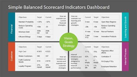 what is a kpi key performance indicator elytics