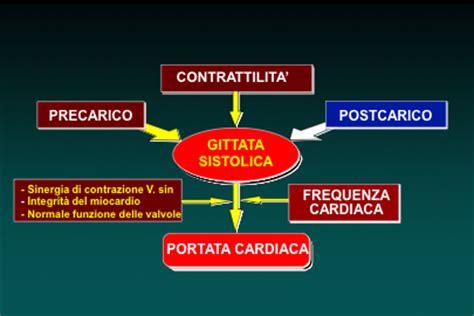 portata cardiaca scompenso cardiaco dalla terapia farmacologica a quella