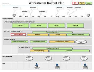 rollout plan workstream template web and app design and