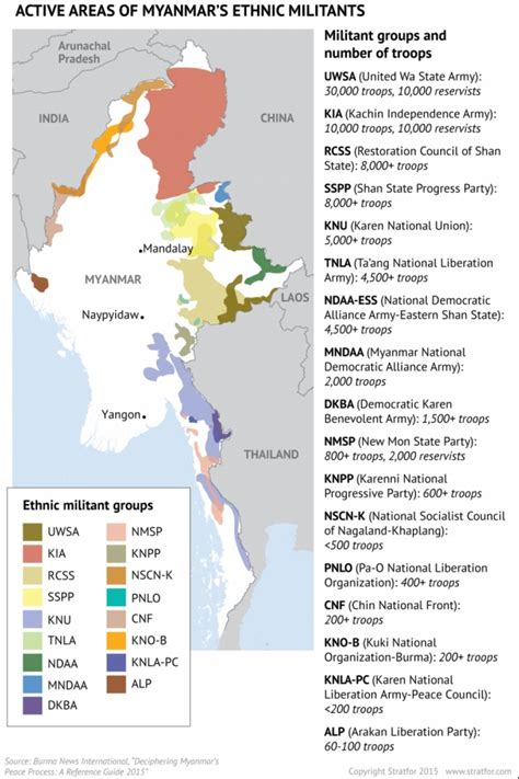 printable area in dtp country profile of myanmar acaps