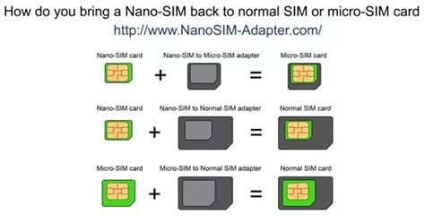 how to make micro sim from normal sim card will an iphone sim card work in an android phone quora