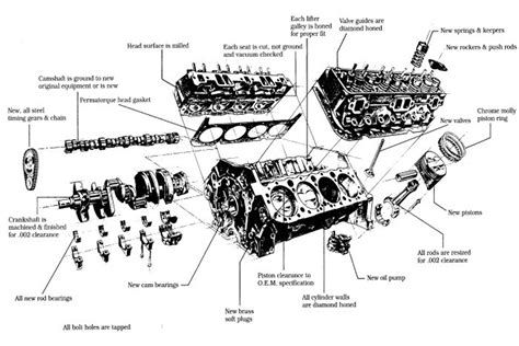 engine block diagram small block 265 283 307 305 327 350 400