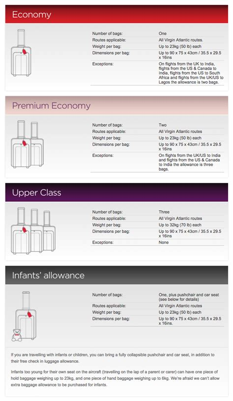 virgin baggage fee united baggage allowance international united airlines