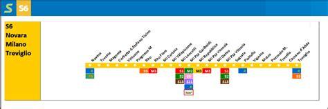 orario treni porta garibaldi metropolitana linea s6 passante ferroviario