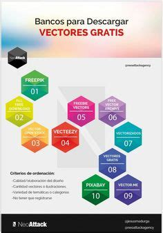 imagenes vectoriales indesign adobe cc shortcuts cheat sheet adobe and photoshop