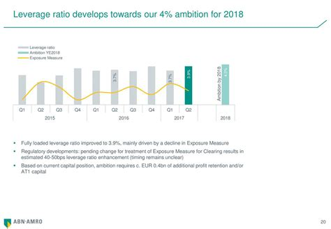 When Is Barclays 2017 Mba Ambition by Abn Amro Abnry Presents At Barclays 2017 Global