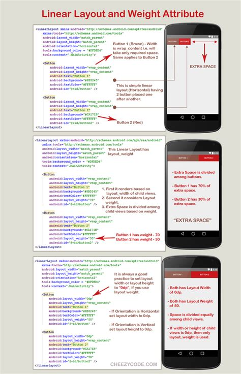 performance android complex layout linear and relative what is the difference between linear and relative layout