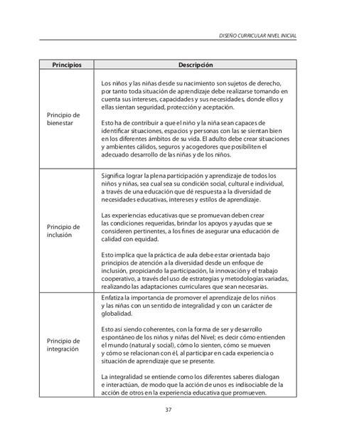 Nuevo Modelo Curricular Dominicano Curriculo Inicial Ministerio De Educacion Republica Dominicana 2014