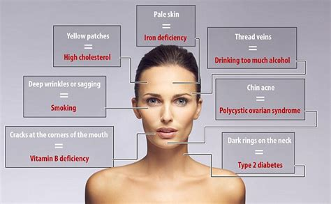 celebrity appearance meaning 8 signs of disease that are written all over your face