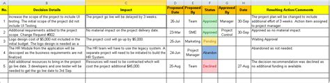 decision log free download free project management templates