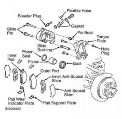 Check Brake System Toyota Rav4 Note Pushing Piston Into Caliper Bore Will Fluid