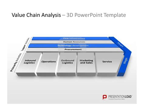 value chain template powerpoint powerpoint value chain analysis slide template http www