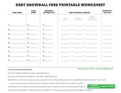 50 beautiful dave ramsey debt snowball documents ideas documents