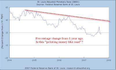 mish s global economic trend analysis 3d printer builds mish s global economic trend analysis is the u s