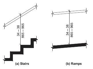 height of banister on stairs stair handrail height google search bdcs pinterest stair handrail