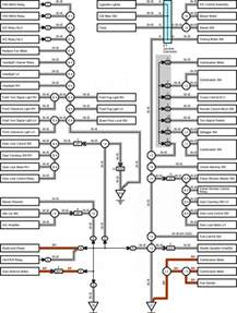 toyota rav4 fuse box diagram wiring diagram website