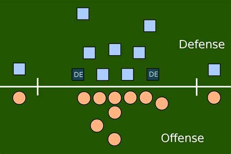 defensive  wikipedia