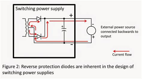 switching diode vs regular diode watt s up what is a protection diode and what does it do