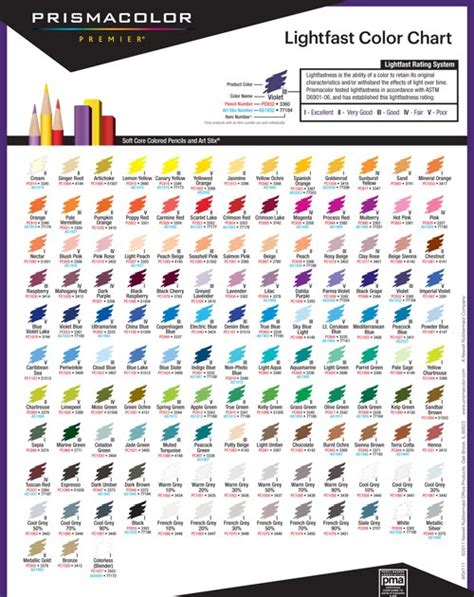 prismacolor color chart a reviews new analysis of lightfastness of