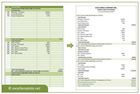 12 months cash flow statement template excel free